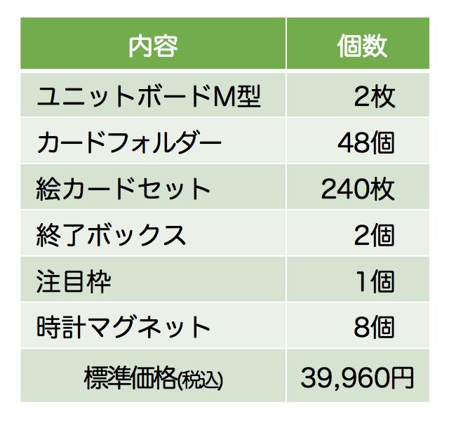 コバリテ視覚支援スクールキット 料金表 2017年11月9日現在