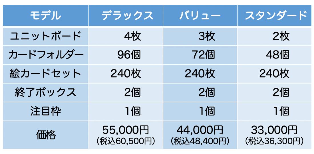 コバリテ視覚支援スタートキット:価格表:2019年10月1日現在。