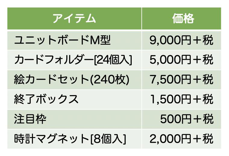コバリテ視覚支援スクールキット・アイテム:価格表:2019年10月1日現在。