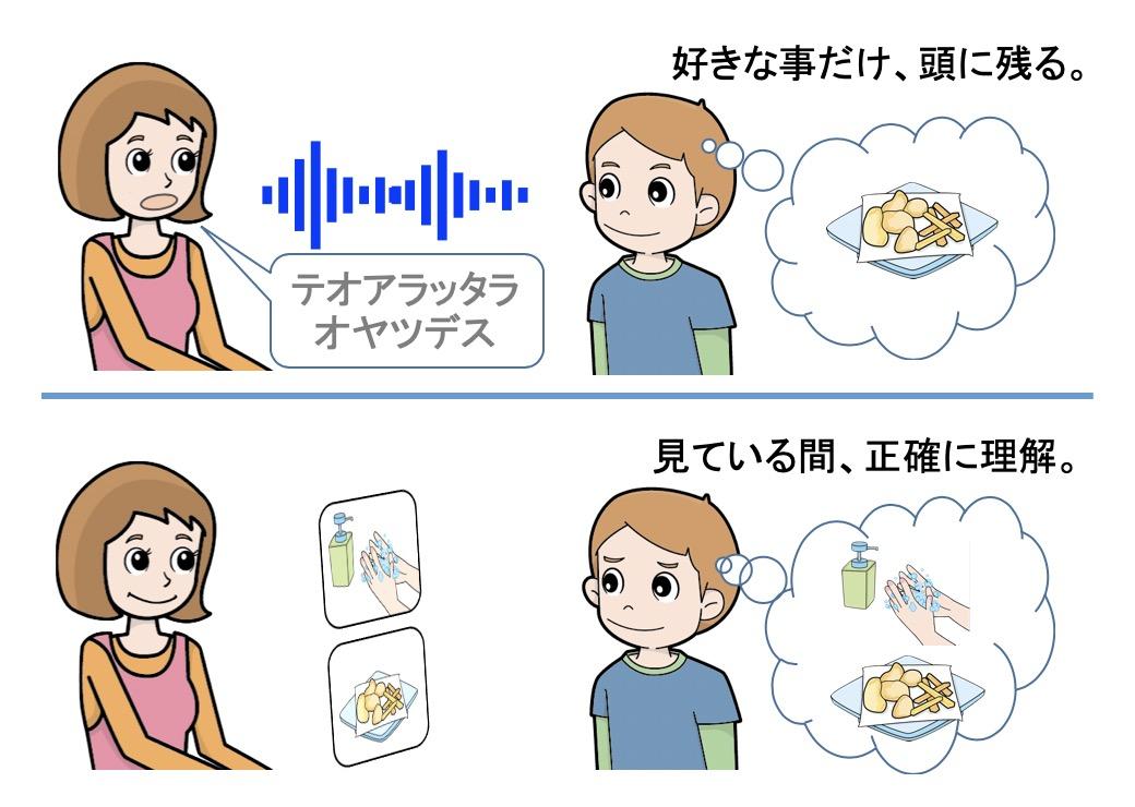 自閉症の子どもは視覚的学習者。聴覚情報vs視覚情報。