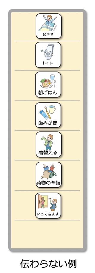 自閉症のスケジュール表。伝わらない例。