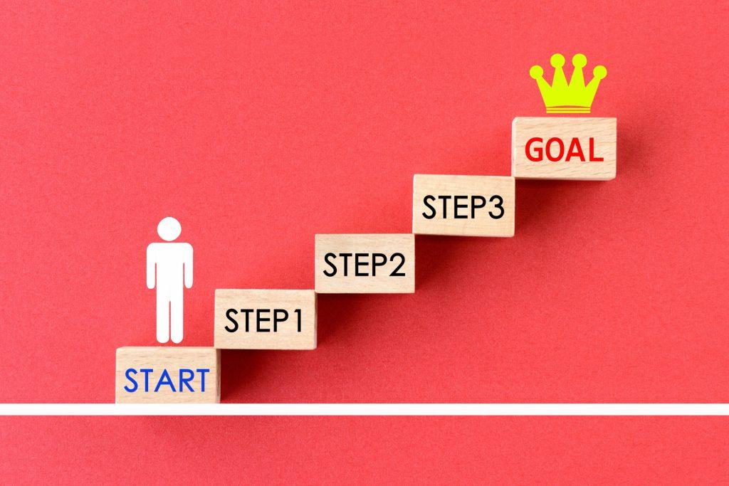 ステップ1、2、3でゴール。